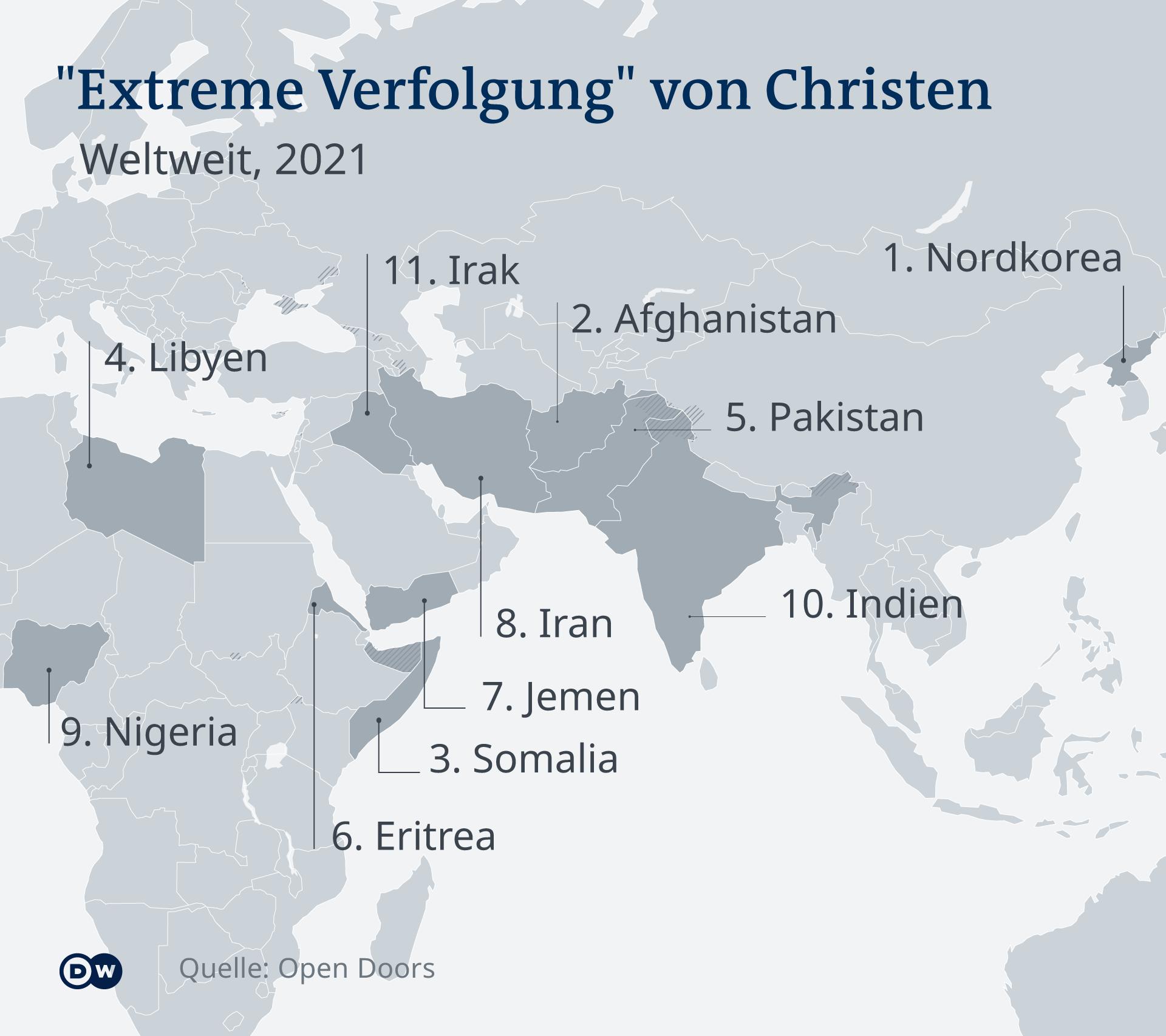 Infografik Christenverfolgung DE