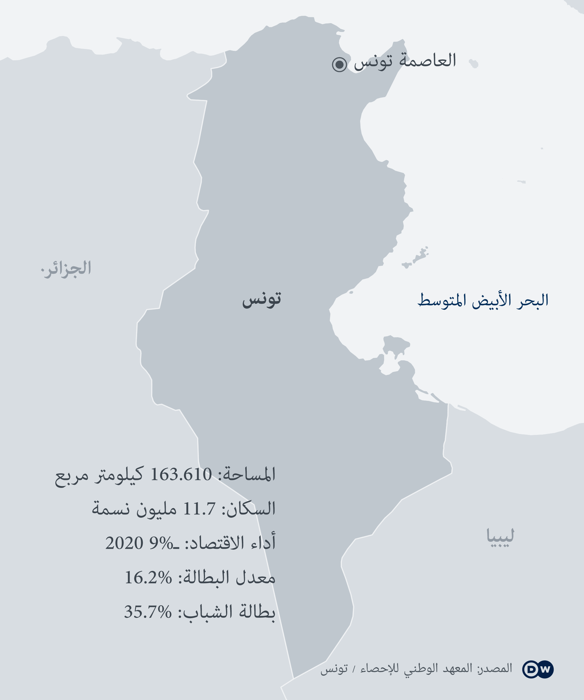 Infografik Karte Tunesien