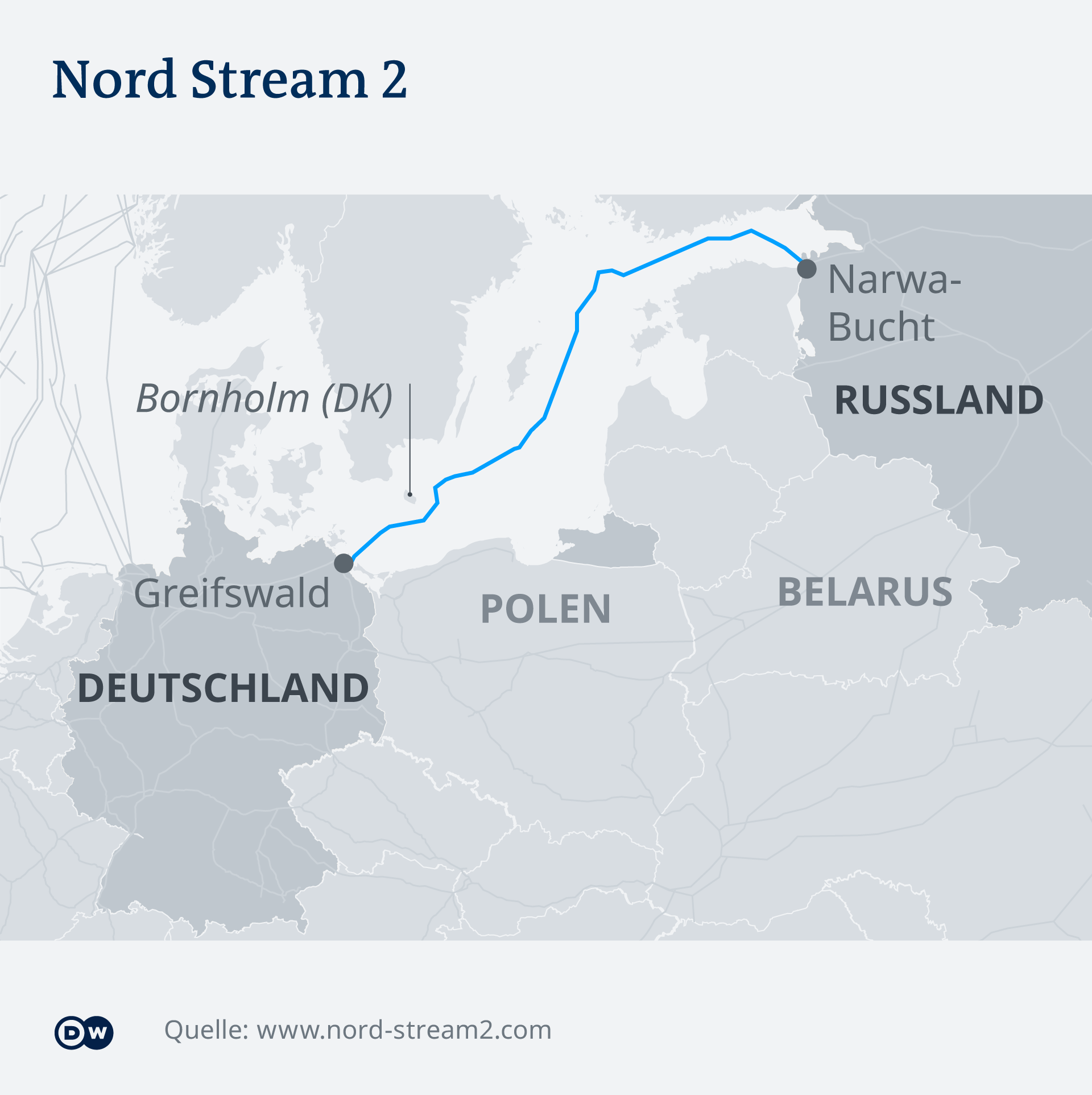 Infografik Karte Nord Stream 2 DE