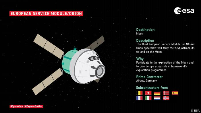 Infographic of the Orion spacecraft and European Service Module, courtesy of the European Space Agency