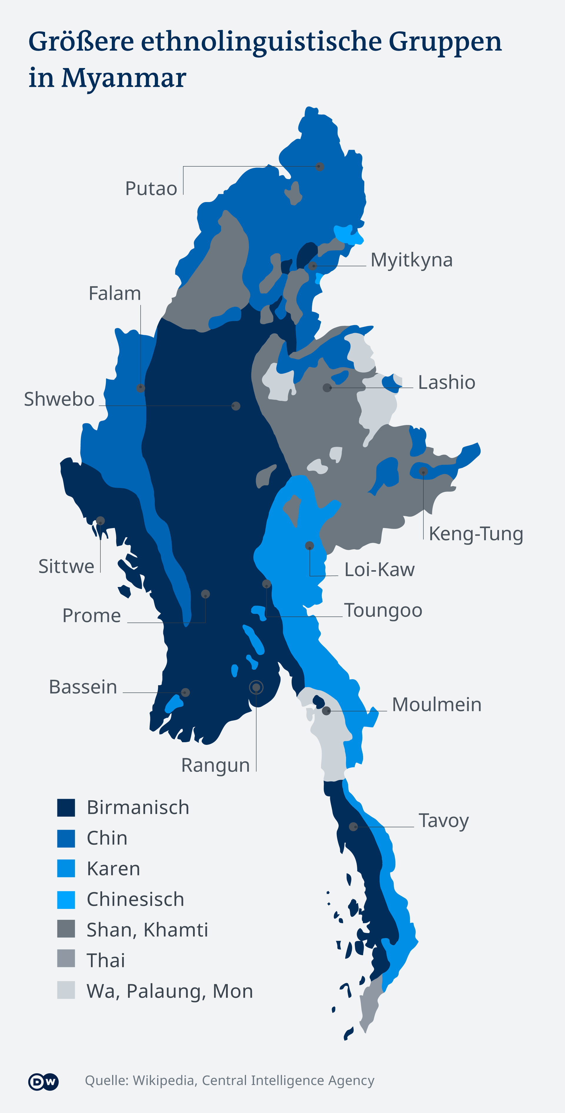 Infografik Karte Größere Ethno-linguistische Gruppen in Myanmar DE