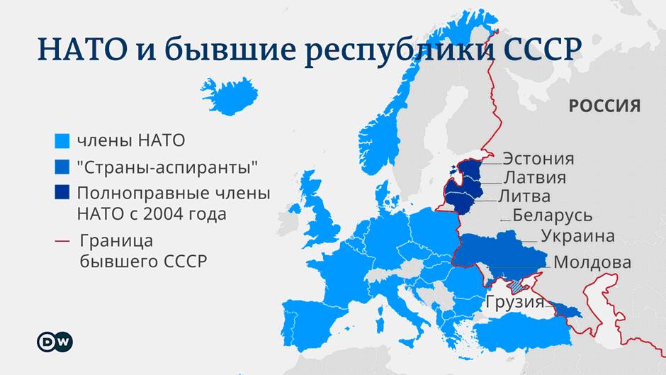 открытие границ россия для украинцев