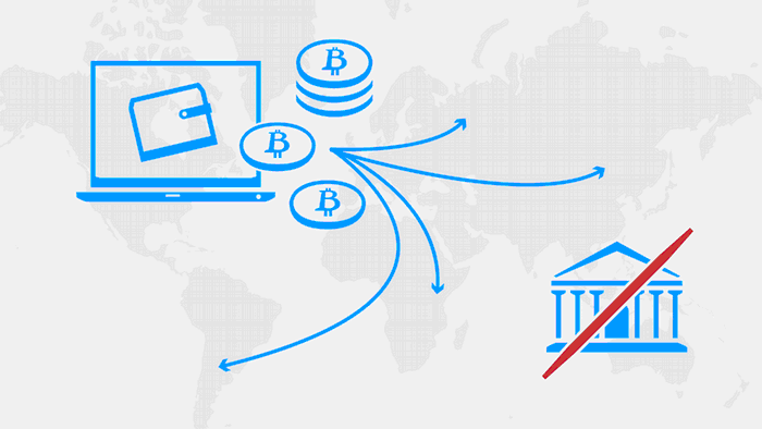A graphic showing that Bitcoin is independent of central banks and their monetary policies