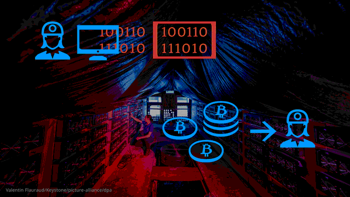 A graphic depicting the blockchain system of monitoring transactions