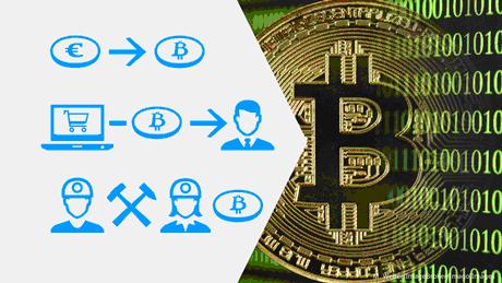 Bildergalerie Bitcoin 3 von 11