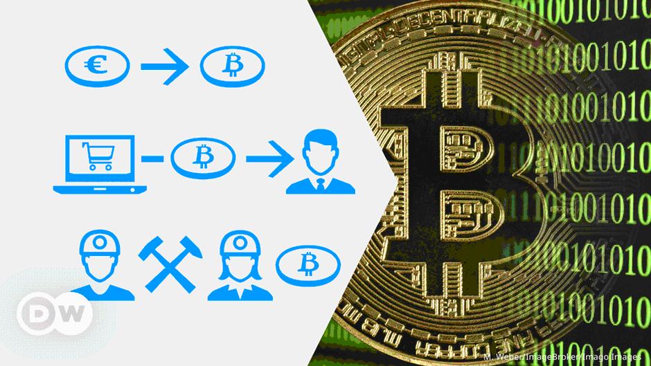 bitcoin funktioniert platforma forex opinie