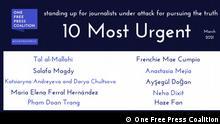 Zehn dringlichsten Fälle von Verstößen gegen die Pressefreiheit im März 2021