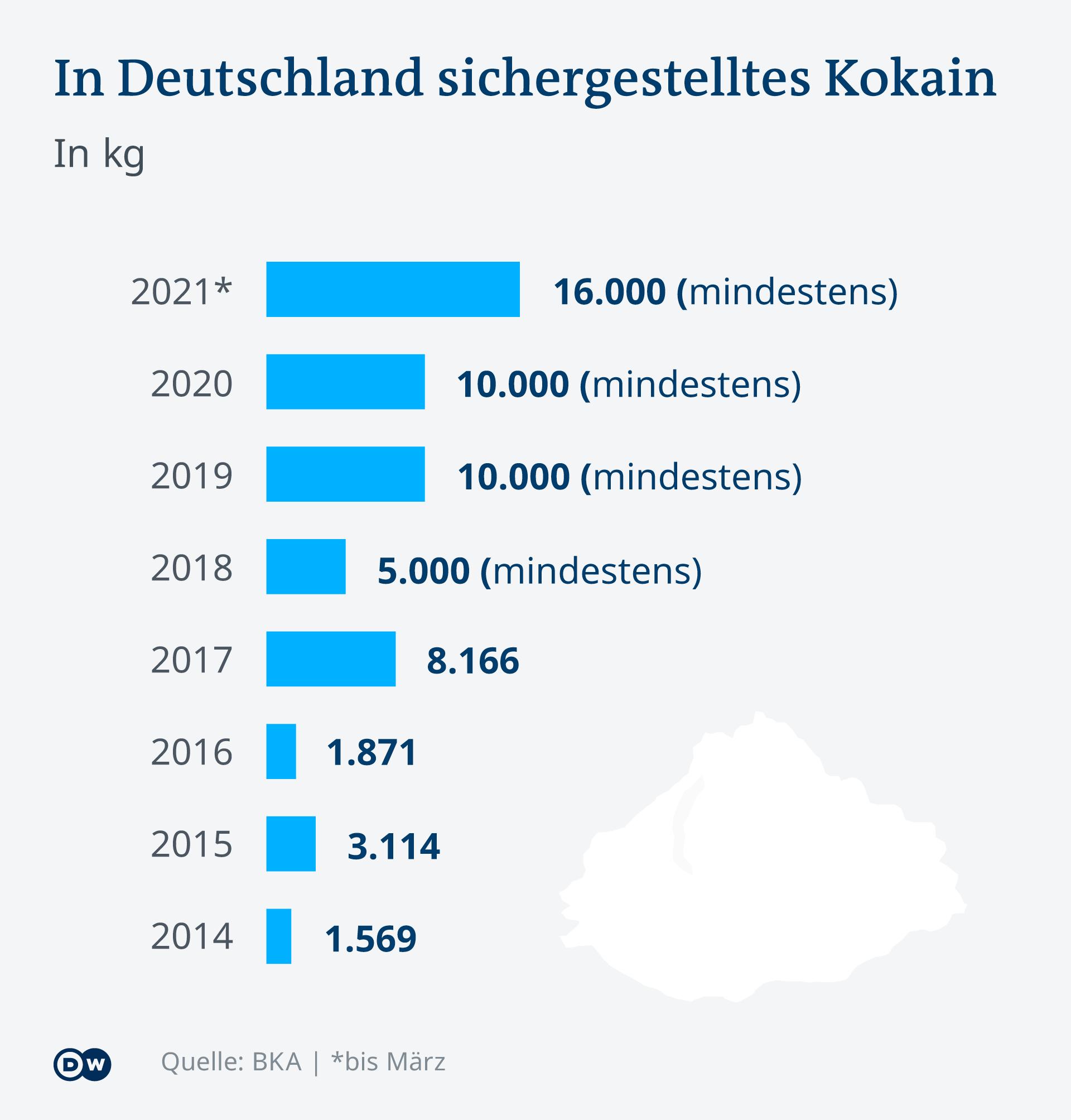 Infografik Kokain in Deutschland DE