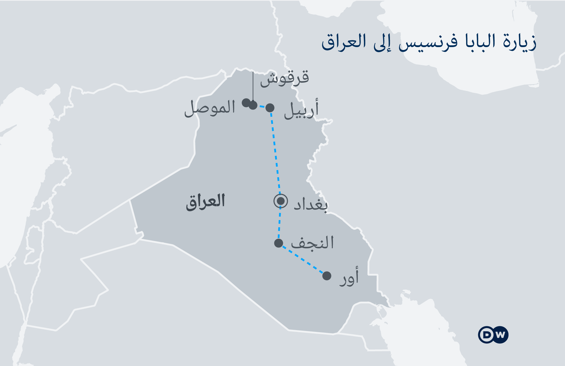 محطات زيارة البابا فرنسيس التاريخية إلى العراق