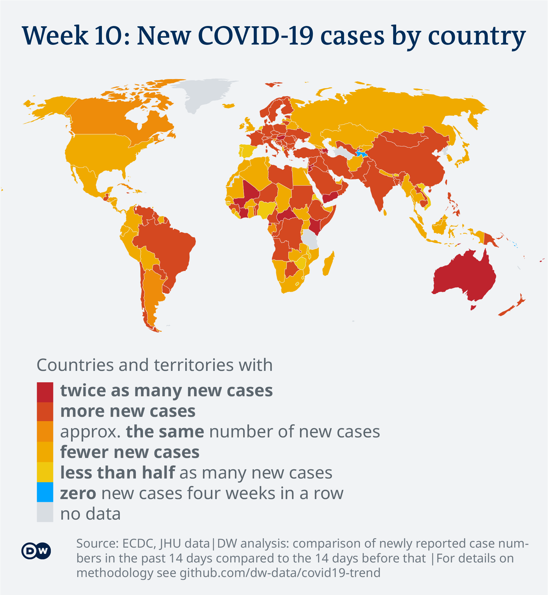 What is the current COVID-19 trend? Based on the newly reported case numbers — which can reflect local outbreaks as well as countrywide spread — in the past 28 days, countries and territories classify as: More than twice as many new cases; More new cases; Same number of new cases; Fewer new cases; Less than half as many new cases; Zero new cases. - March 12, 2021.