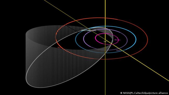 A NASA image of the trajectory of the asteroid 2001 FO32 when it passes by Earth
