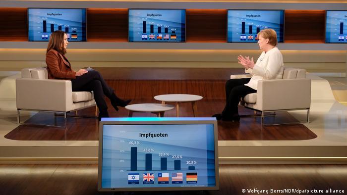Angela Merkel und Anne Will beim Interview, im Vordergrund ein Bildschirm mit einem Ländervergleich bei den Impfquoten