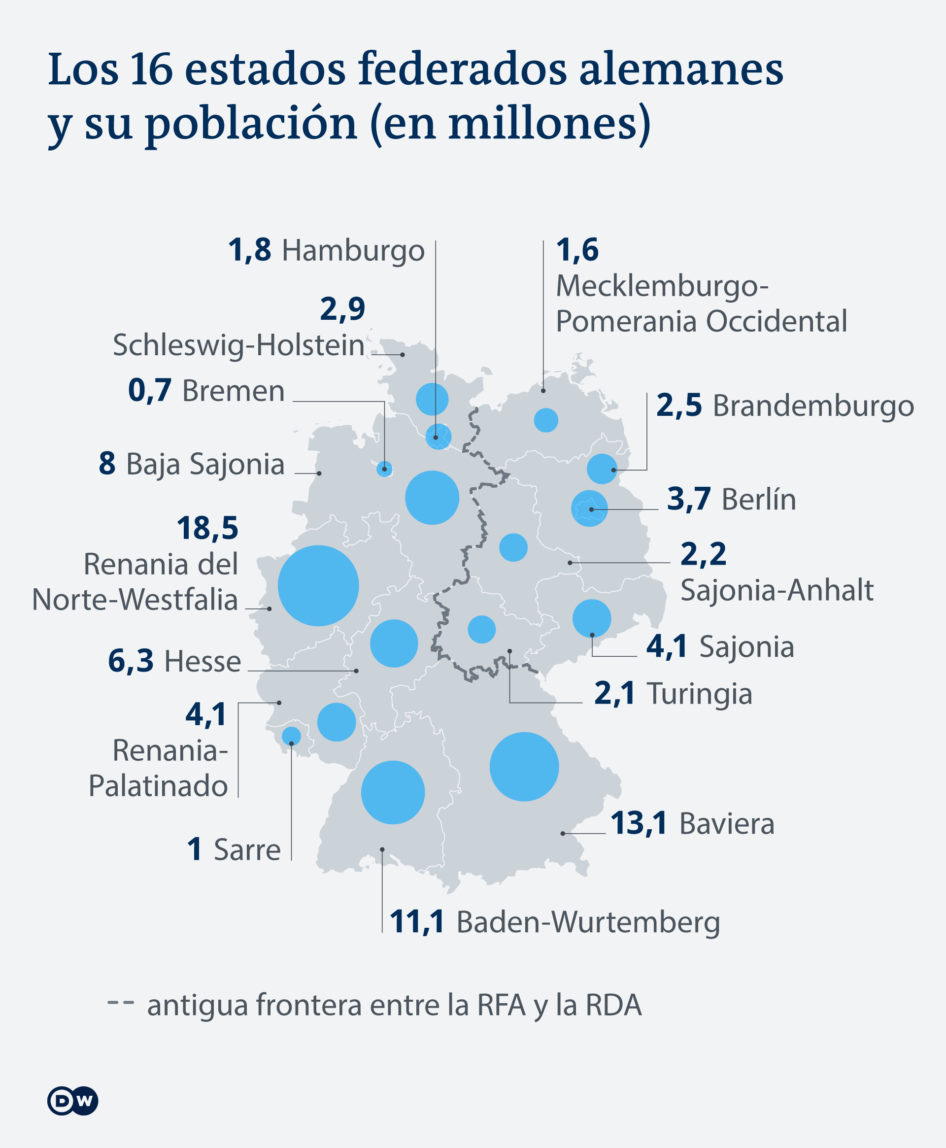 Infografik Karte Deutsche Bundesländer Einwohnerzahlen ES