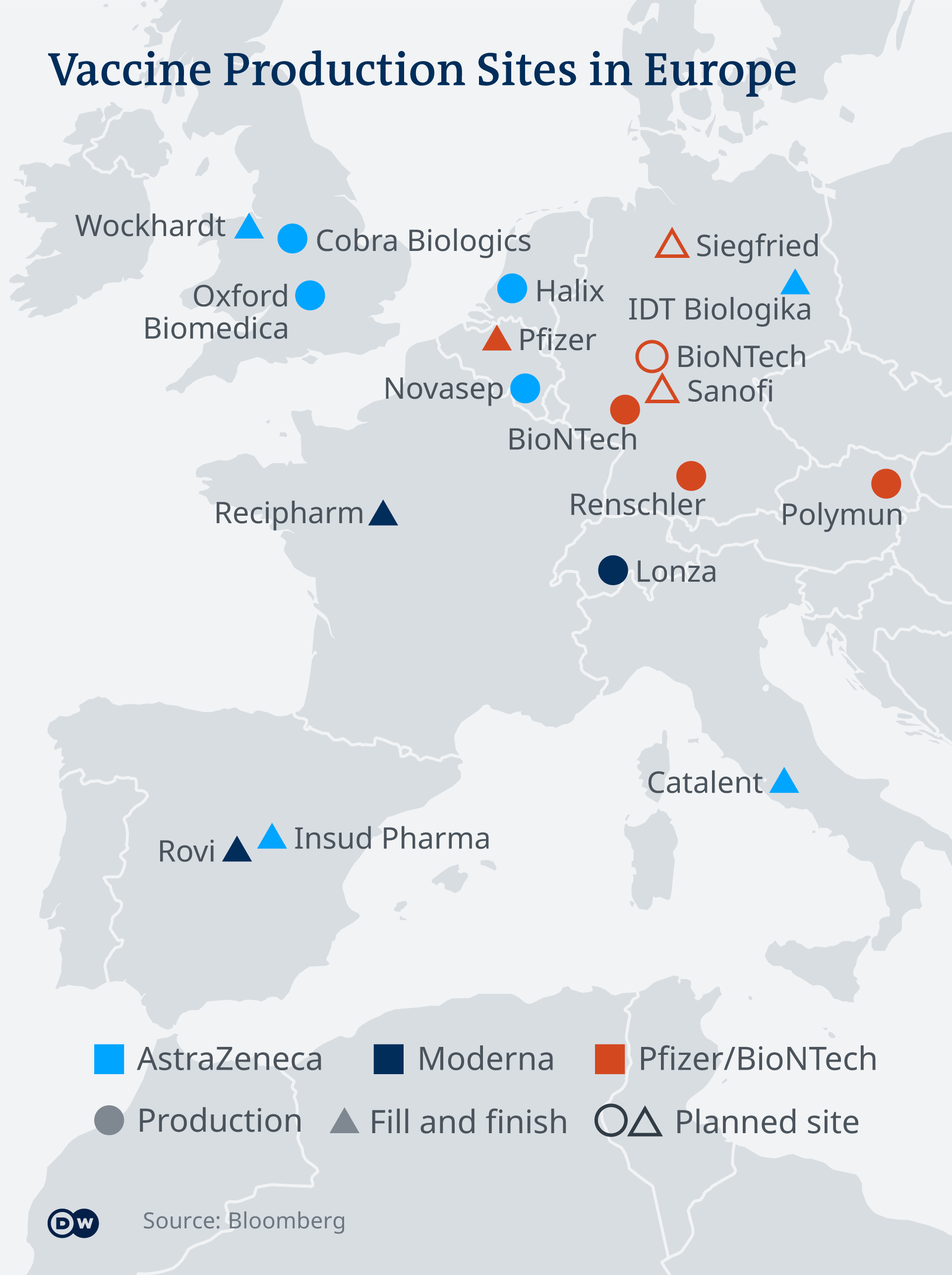 Vaccine production sites in EU