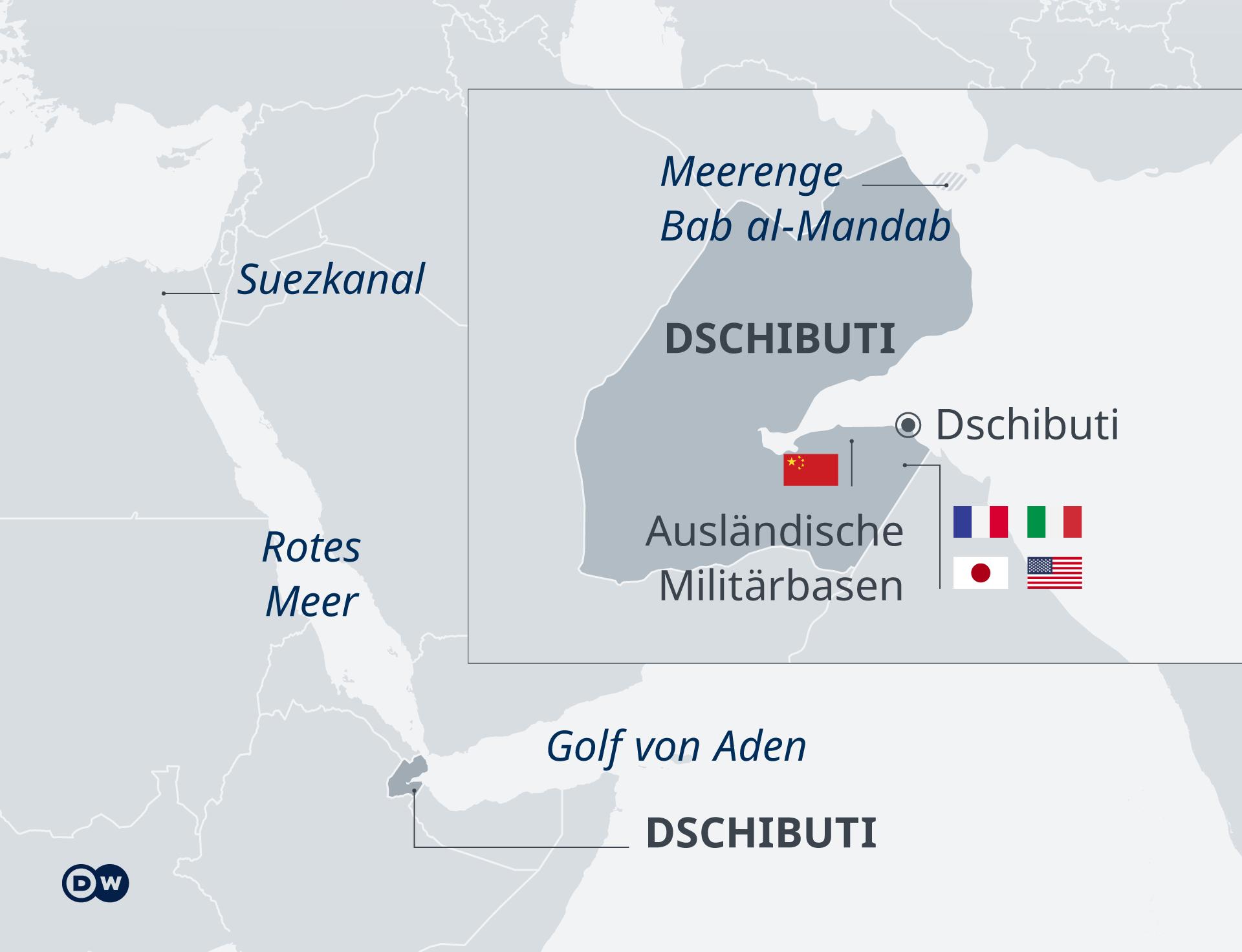 Infografik Karte Dschibuti Militärbasen Bab el-Mandeb Meerenge DE