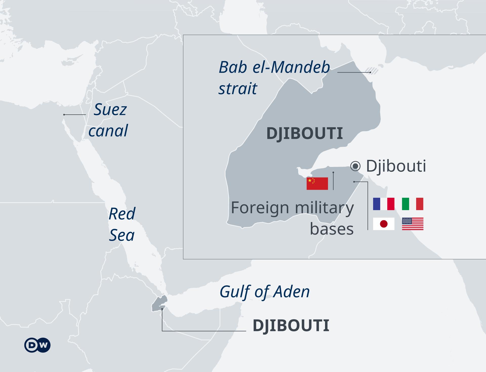 Ilot de stabilité dans une région troublée, Djibouti offre un point d'appui stratégique aux grandes puissances.