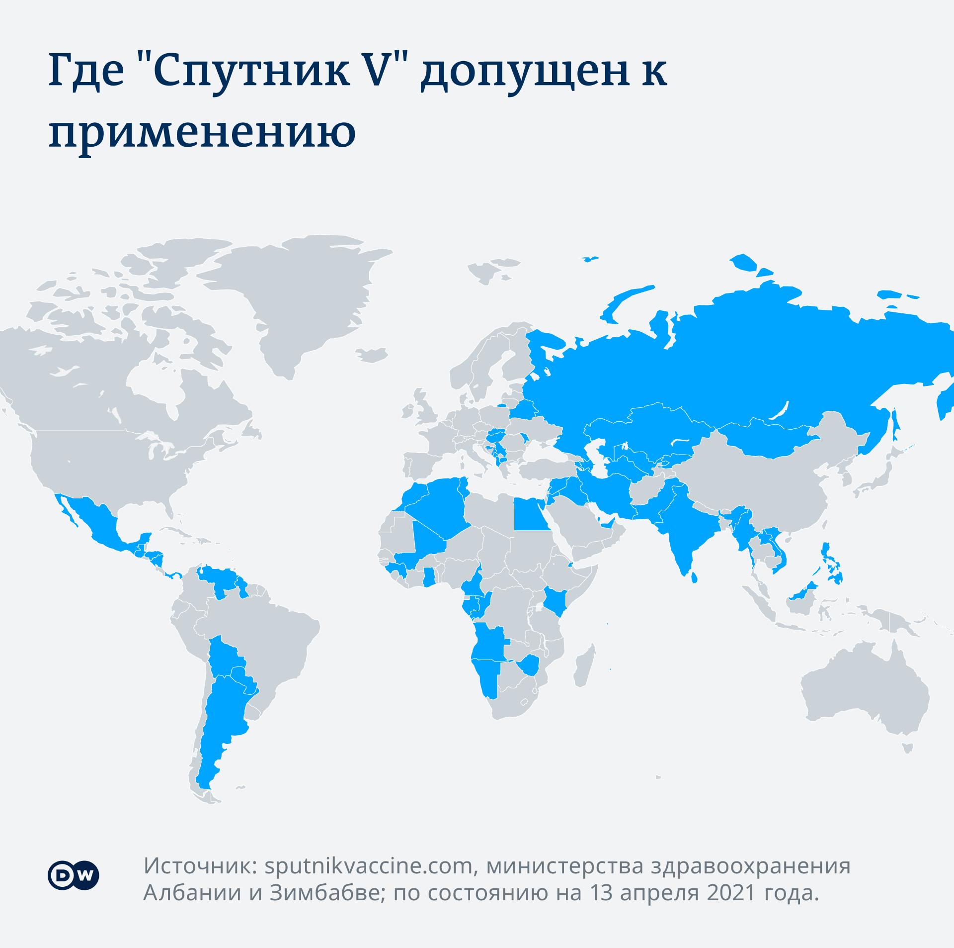 Где Спутник V разрешен к применению