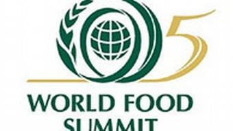 FAO, World Food Summit, Logo
