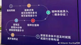 北京一处接种中心外面摆放的画板上标识着施打疫苗的流程。