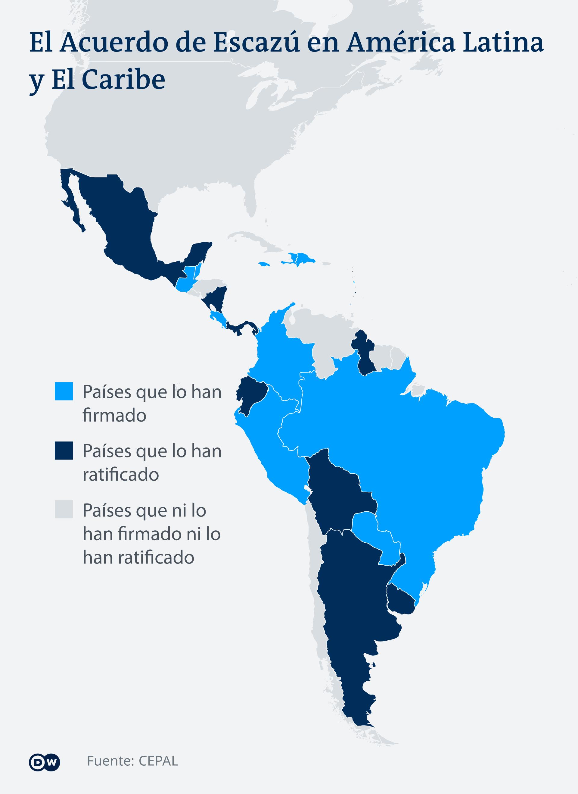 Infografik Karte Escazú Abkommen in Lateinamerika und der Karibik ES
