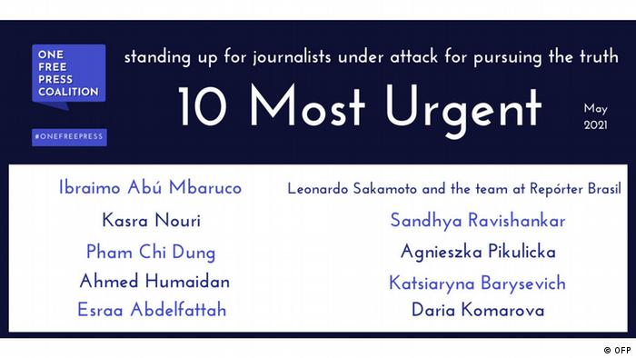 One Free Press Coalition's May list of top ten most urgent cases against press freedom