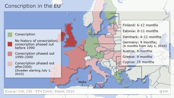 Infografik Wehrpflicht in der EU englisch