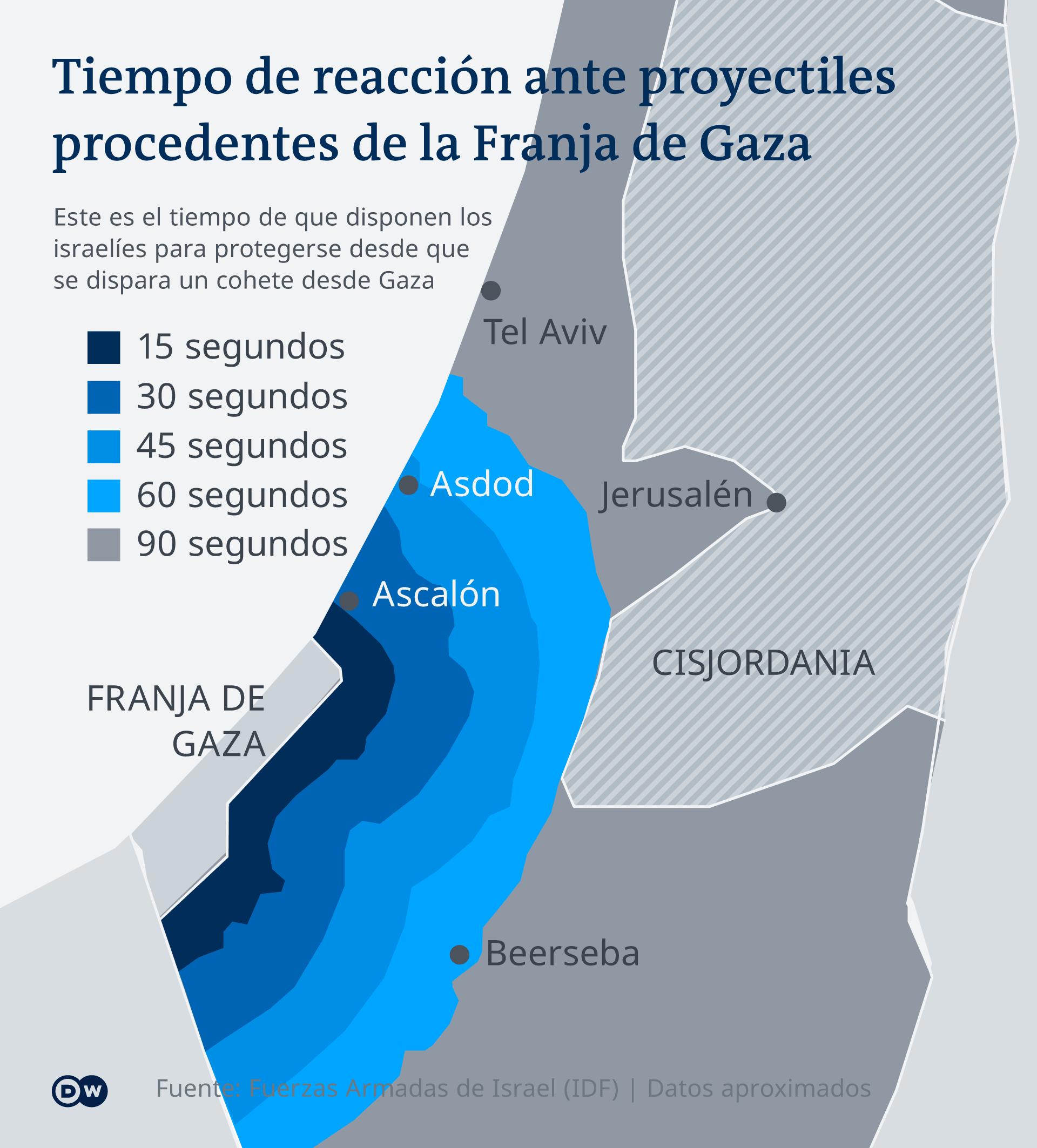 Infografik Karte Vorwarnzeit Rakete aus Gaza-Streifen ES