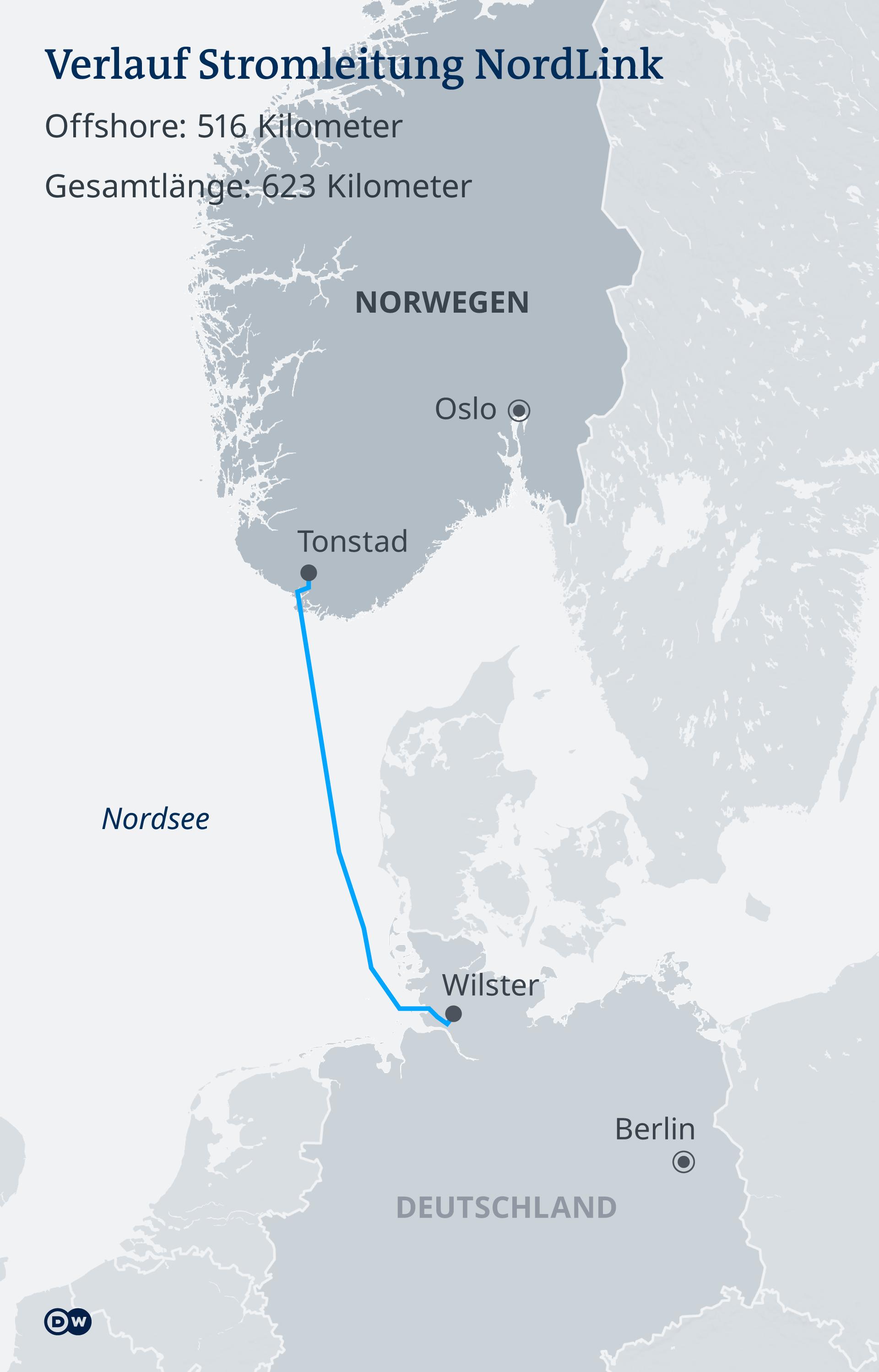 Infografik Karte Verlauf Stromleitung NordLink DE