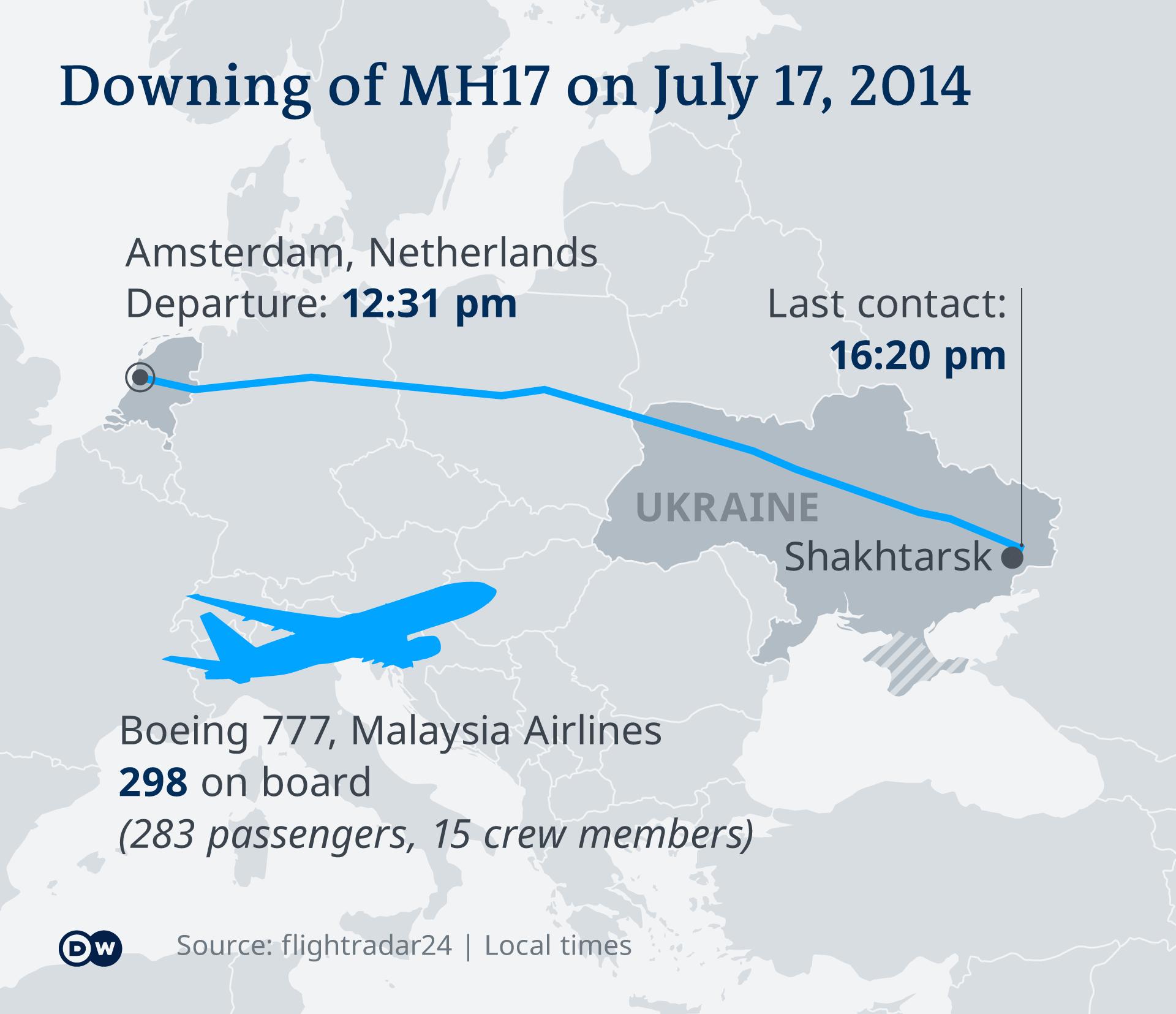 Infografik Karte MH17 EN