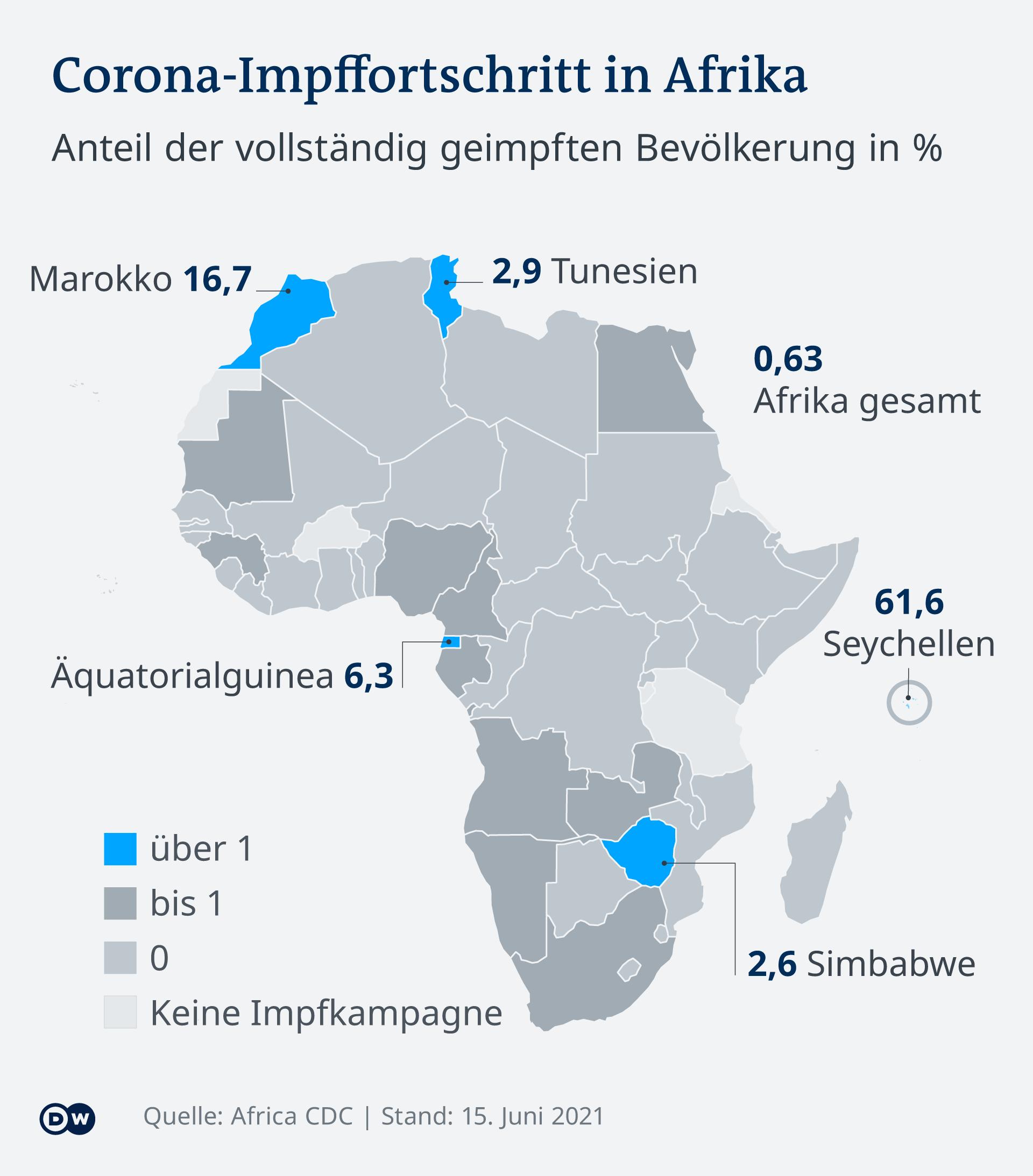Infografik Karte Corona-Impffortschritt in Afrika DE