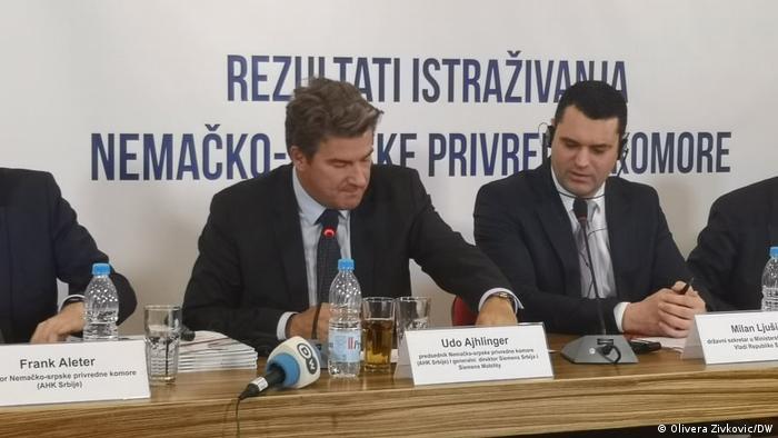 Predstavljanje rezultati istraživanja o uslovima poslovanja u Srbiji za 2021. godinu
