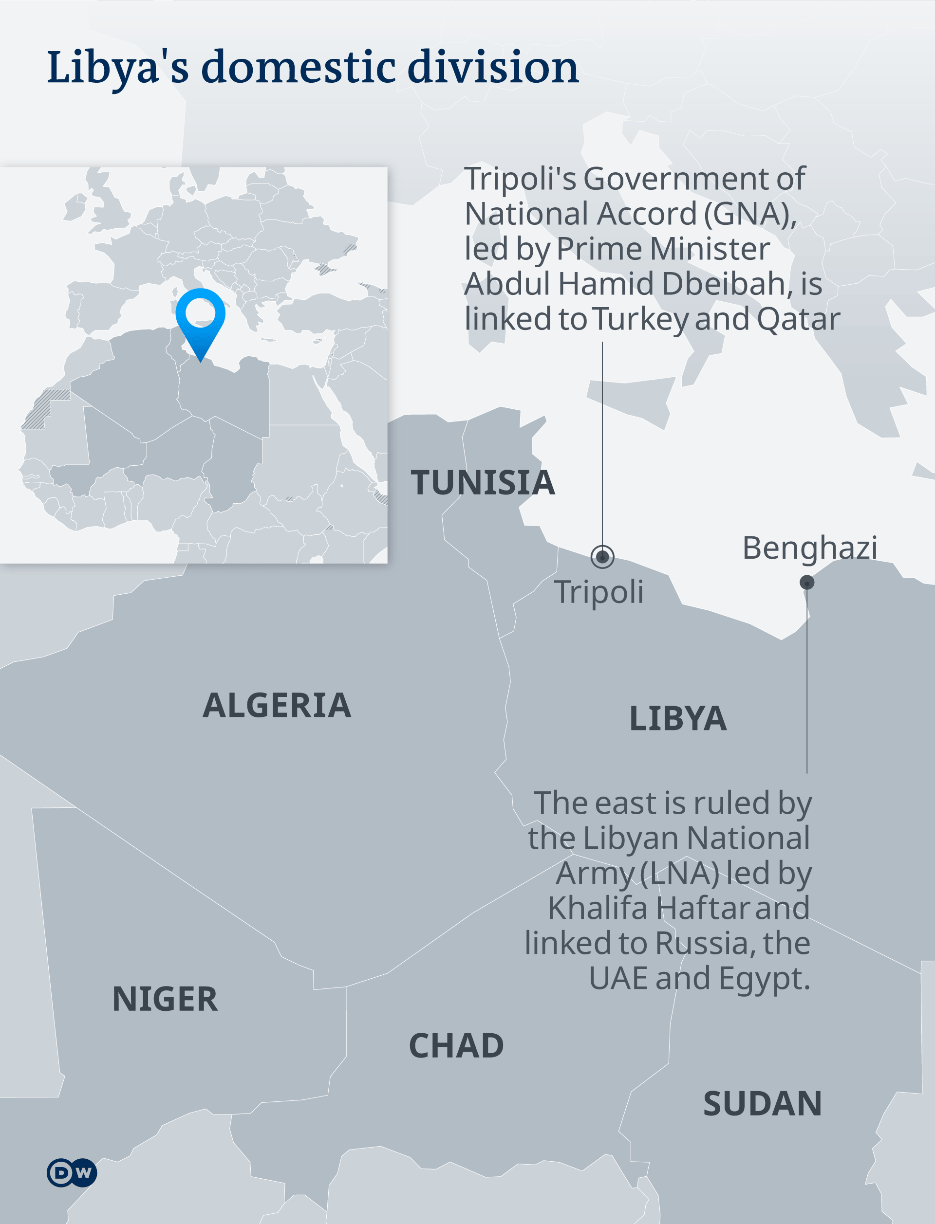 Map of Libya showing the allies of the East and the West.