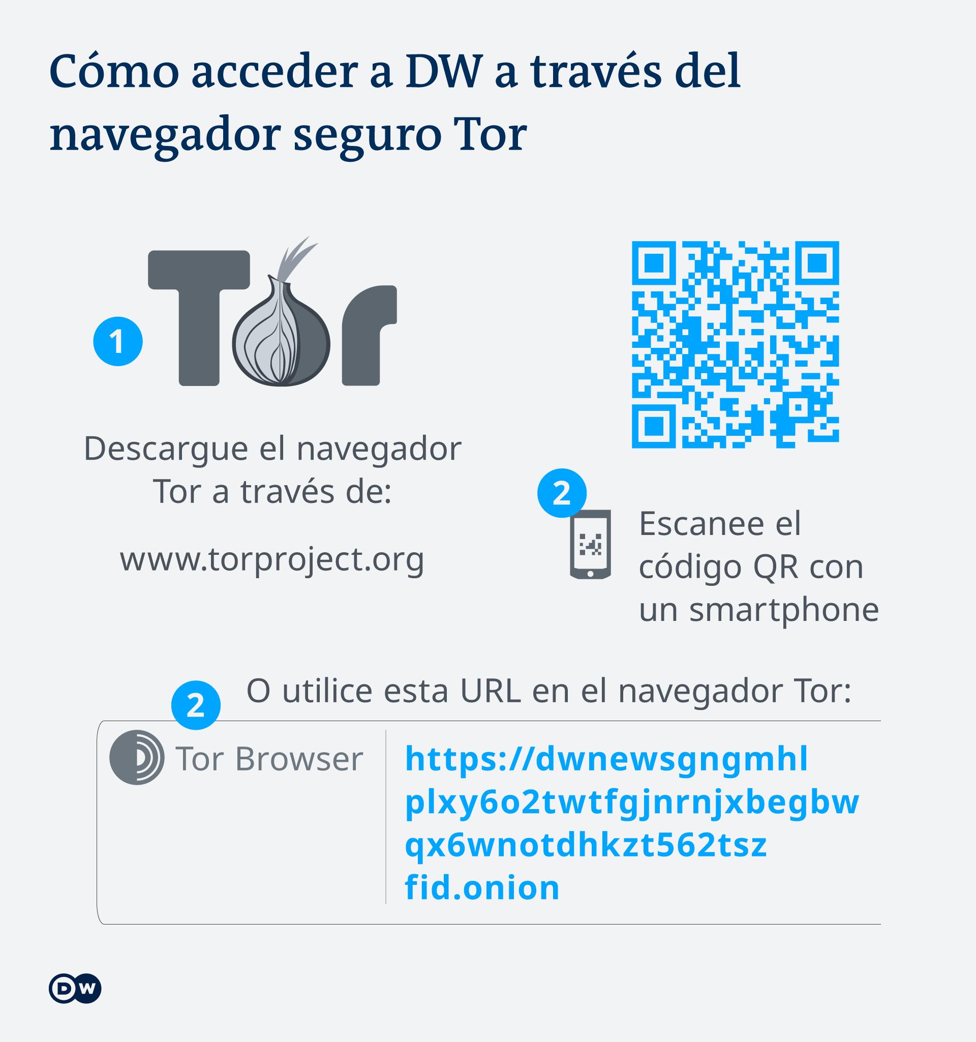 Cómo acceder a DW a través del navegador Tor.