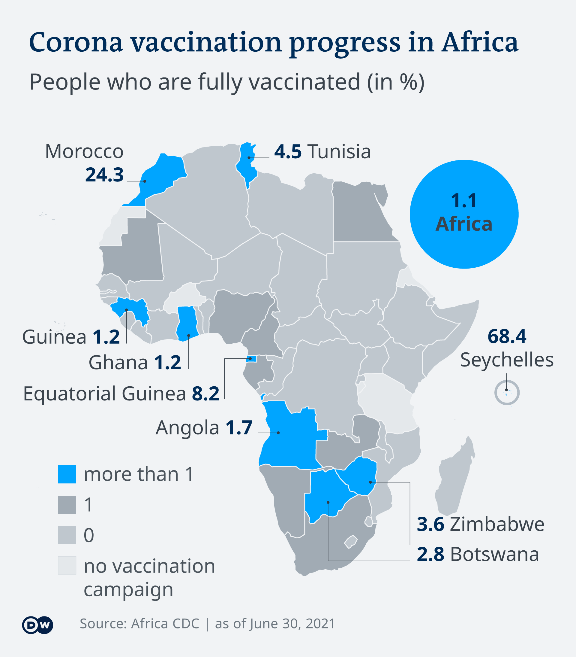Map showing vaccination drive in Africa.