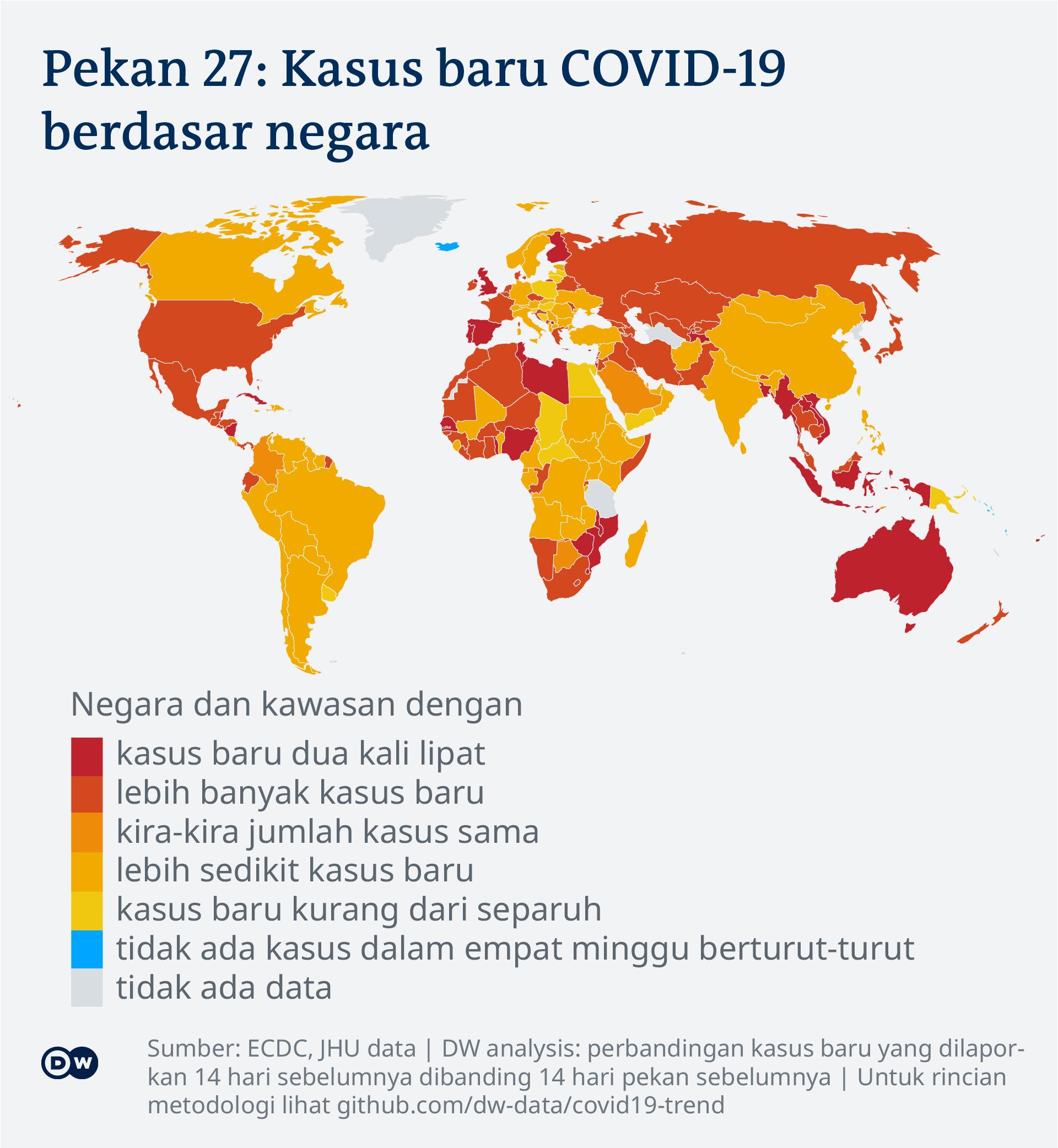 Jumlah kasus baru COVID-19 berdasar negara pekan ke-27