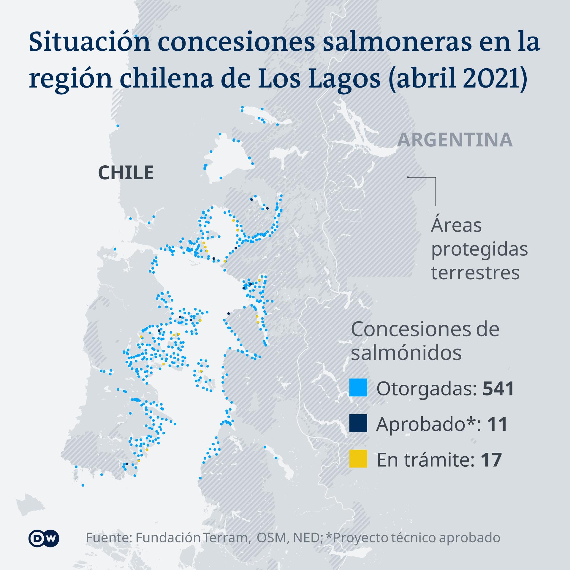 Infografik Lachs Chile ES