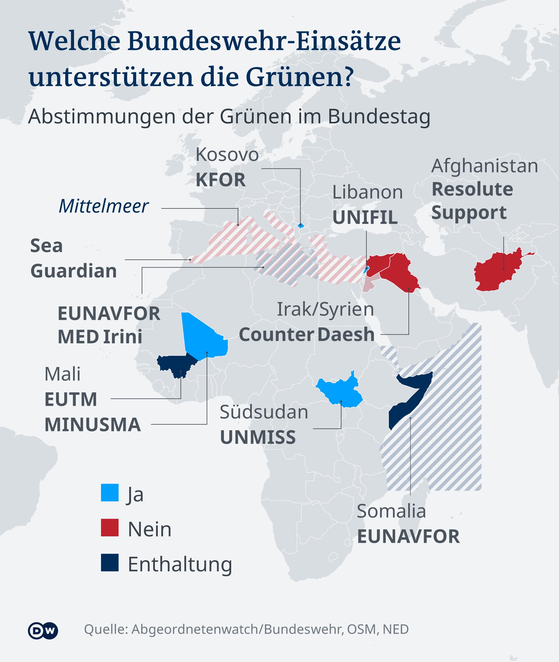 Datenvisualisierung Bundestagswahl Kandidierendenvergleich Bundeswehr Einsätze Grünen Abstimmung Bundestag