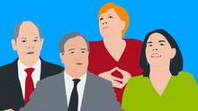 تحقيق.. الهجرة والمناخ في أجندات المرشحين لخلافة ميركل