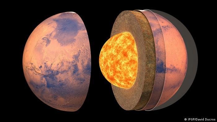 ساختار درونی سیاره مریخ