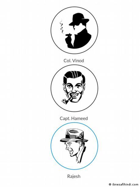 Some characters from novelist Ibn-E-Safi's Jasoosi Duniya crime fiction novel series.