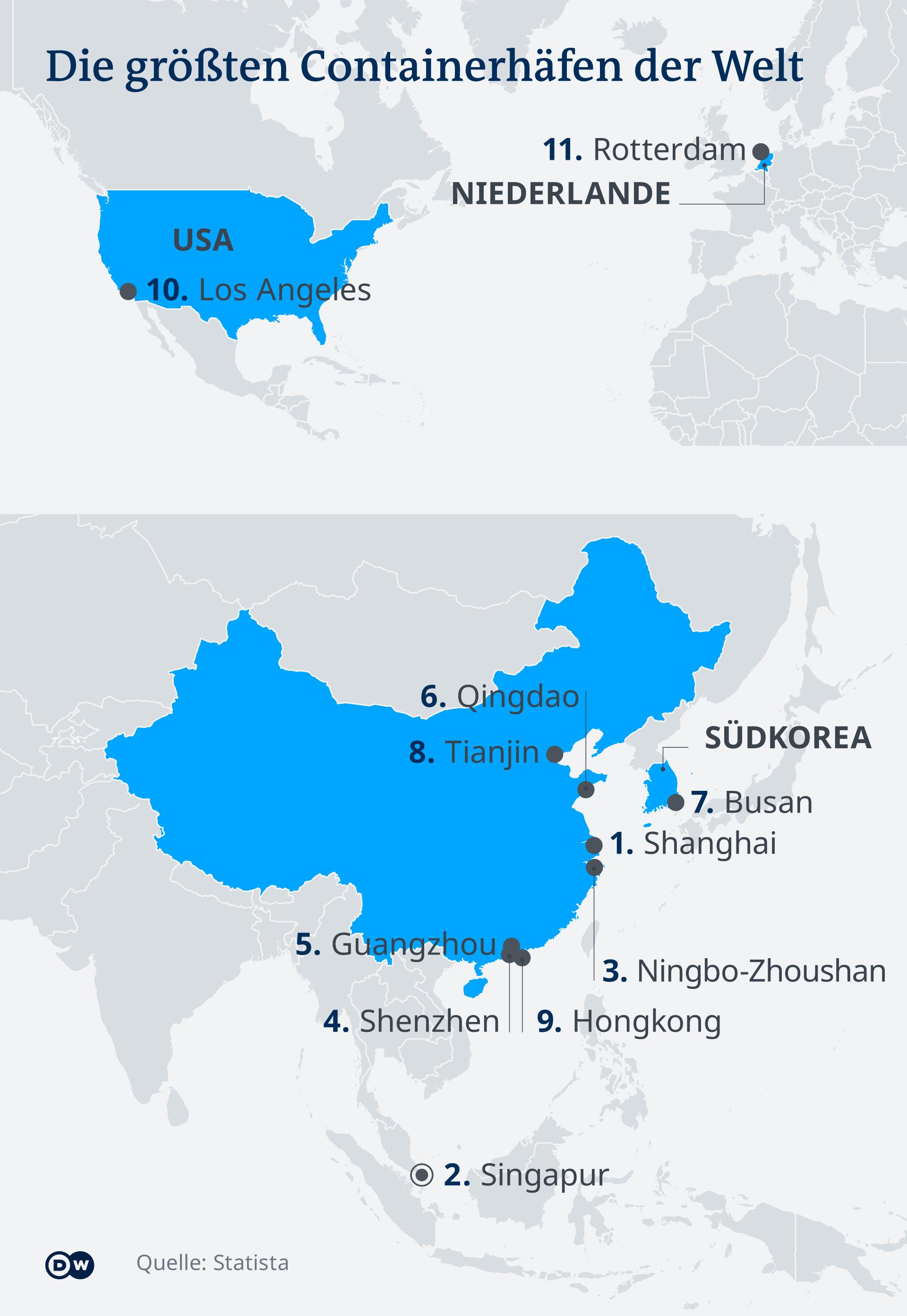 Najveće kontejnerske luke svijeta