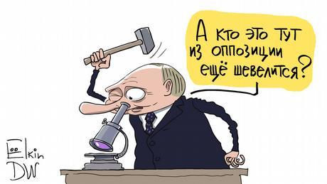 Karikatur von Sergey Elkin   Russland Putin Opposition