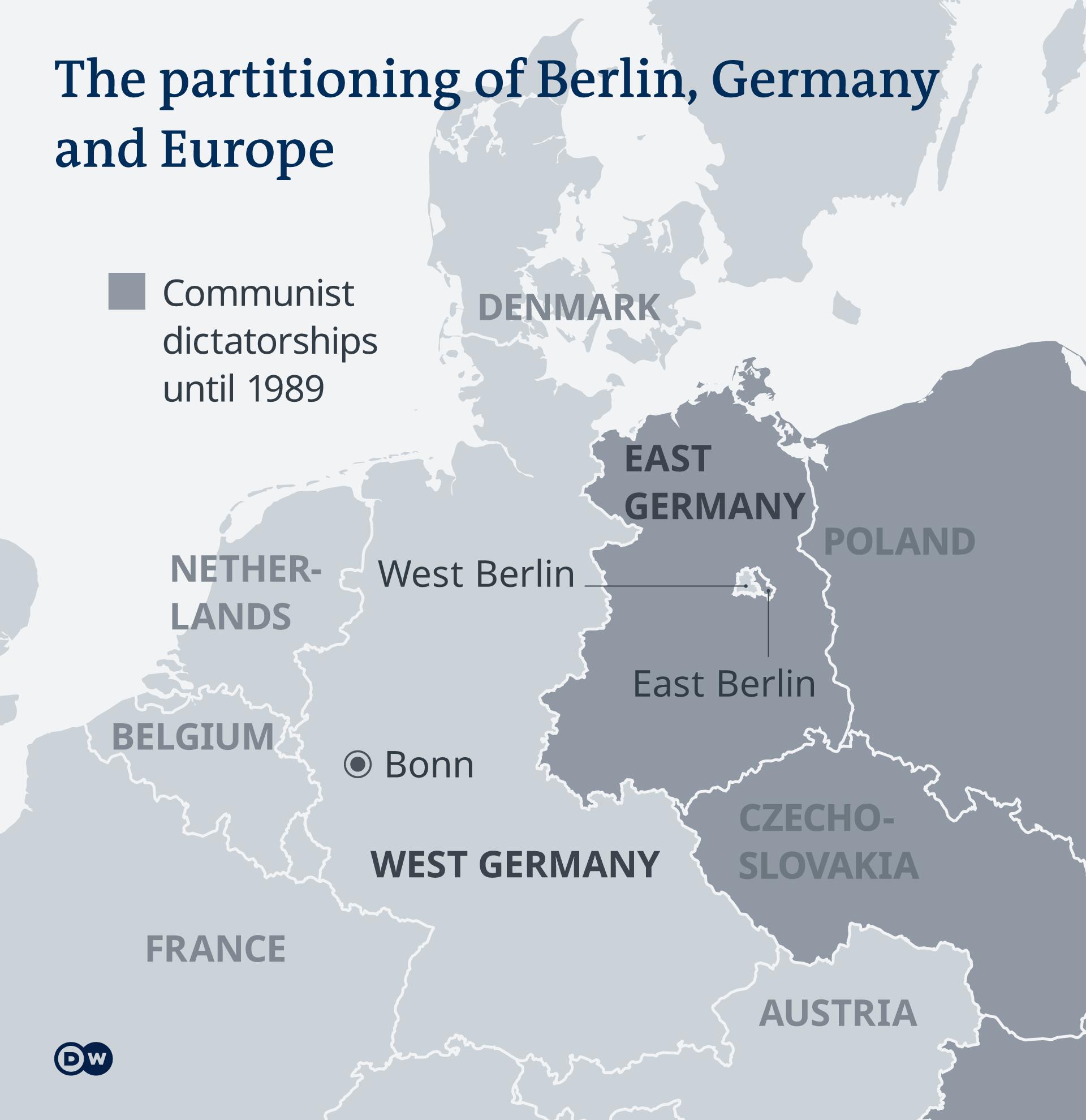 Linija razdvajanja zapadne i istočne Evrope