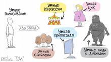 Sergey Elkin. Thema: Herausforderungen für die Strategie der Opposition in Russland bei der Duma-Wahlen. von Sergey Elkin. Sergey Elkin. Thema: Herausforderungen für die Strategie der Opposition in Russland bei der Duma-Wahlen. Bildbeschreibung: Karikatur - eine Figur für smarte Abstimmung (Strategie der russischen Opposition bei Wahlen) vor Symbolen wie smarte Wahlkarussell, smarte Spoiler, smarte Propaganda, smarte Wahlkommission, smarte Männer mit Schlagstöcken.
