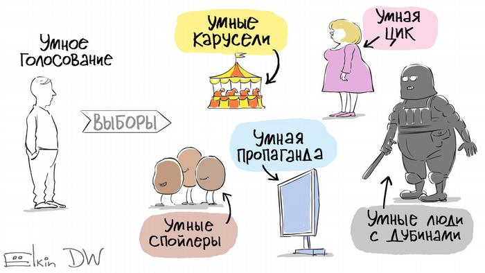 Карикатуры Сергея Елкина