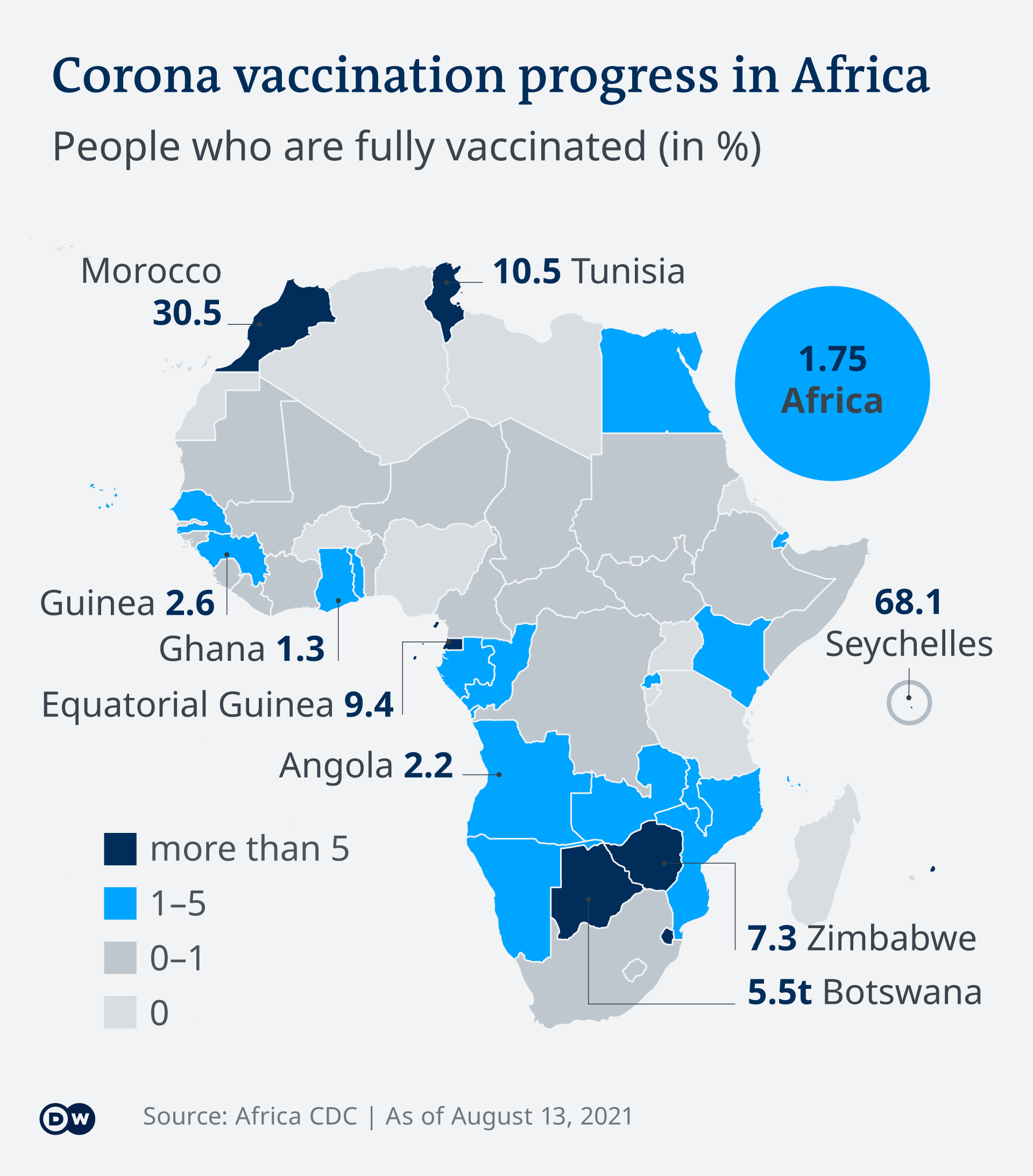 Africa ramps up vaccine drive as COVID cases surge | Africa | DW |  13.08.2021
