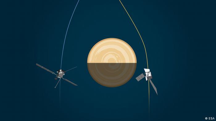BepiColombo and Solar Orbiter around the planet Venus