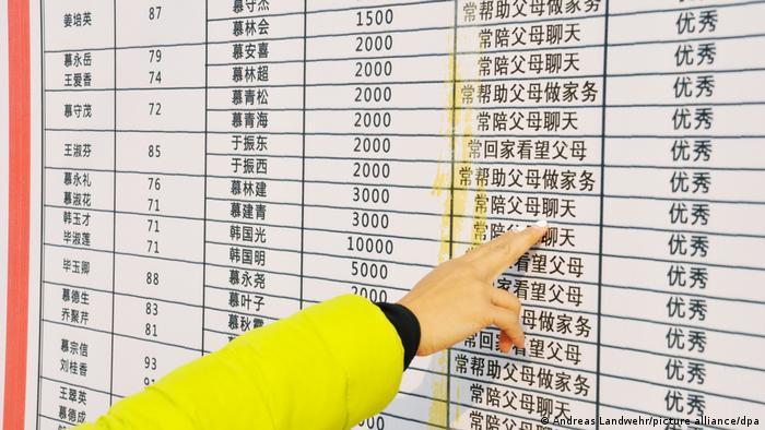 China, Rongcheng   NGOs sollen stärker kontrolliert werden