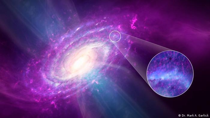 Impresión artística: Las nubes y las corrientes de gas cósmico prístino (magenta) se acumulan en la Vía Láctea, pero este gas no se mezcla eficazmente en el disco galáctico, como se destaca para la vecindad solar (acercamiento).