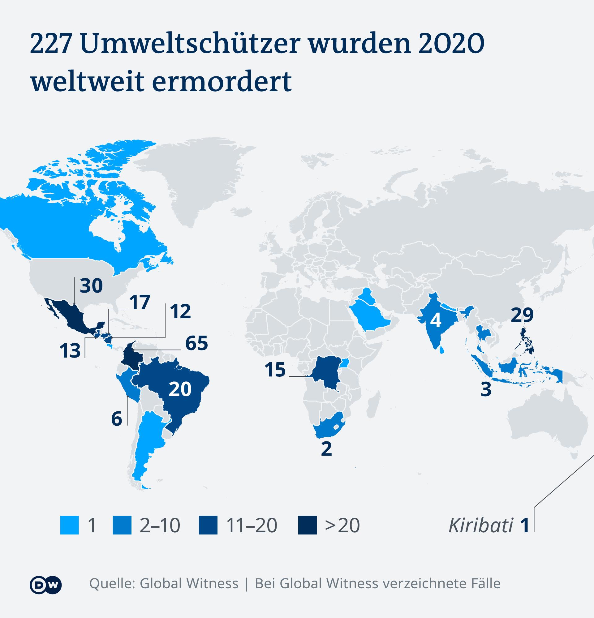 Infografik ermorderte Umweltschützer 2020 DE